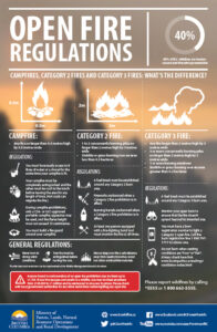 Open Fire Regulations Poster